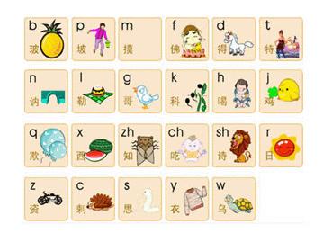 拼音字母表(声母韵母整体认读)图片